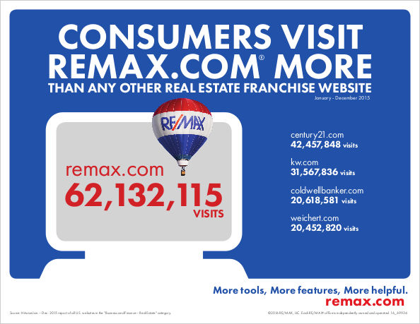 consumers-visit-website